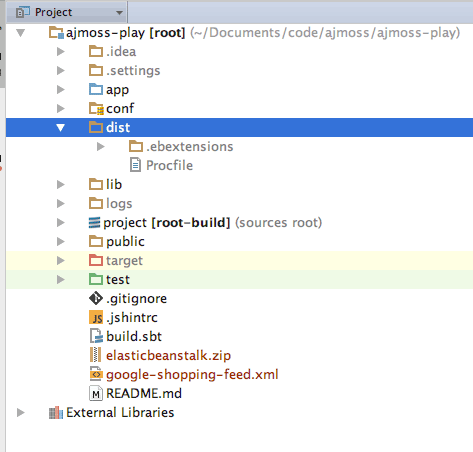 IntelliJ directory structure example for Playframework ElasticBeanstalk